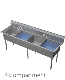 Sinks_4_Compartment